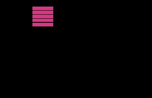 SkribentTina_logo